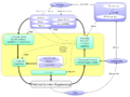 Concept map for businesses and enterprises topics.png